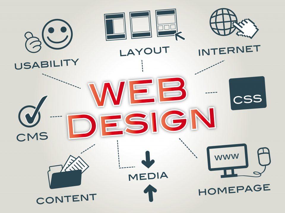 Optimizare SEO | Servicii Web Design Timisoara