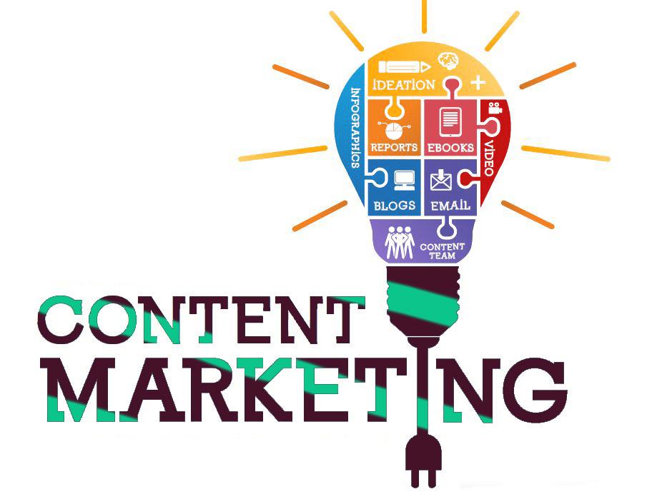 Trei metode de content marketing care vă vor crește afacerea